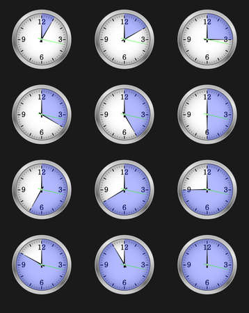 twelve: A set of twelve alarms indicating different times, each of the twelve hours.  Illustration