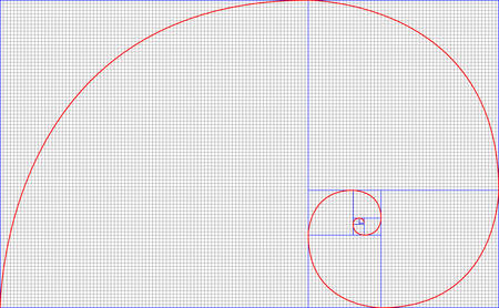 Illustration of golden section (ratio, proportion)