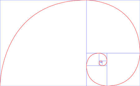 Illustration of golden section (ratio, proportion).