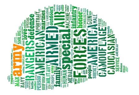 leger info-tekst, afbeeldingen samengesteld legerhelm (militaire helm) vorm concept (woord wolken)