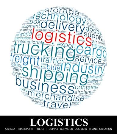 Logistiek Word collage op witte achtergrond