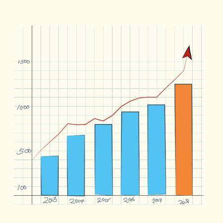 A chart showing growth over the years.