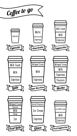 glace: Coffee to go. Coffe types and recipe. Isolated black line icons. Vector illustration