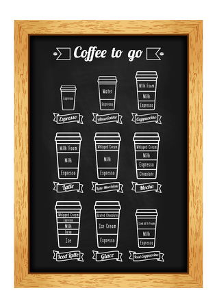 coffee to go: Coffee to go menu. Coffe types and recipe. White line icons on the chalkboard. Vector illustration