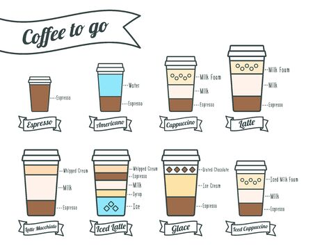 glace: Coffee to go. Coffe types and recipe. Isolated line icons. Vector illustration