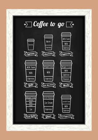 glace: Coffee to go. Coffe types and recipe. White line icons on the chalkboard menu. Vector illustration