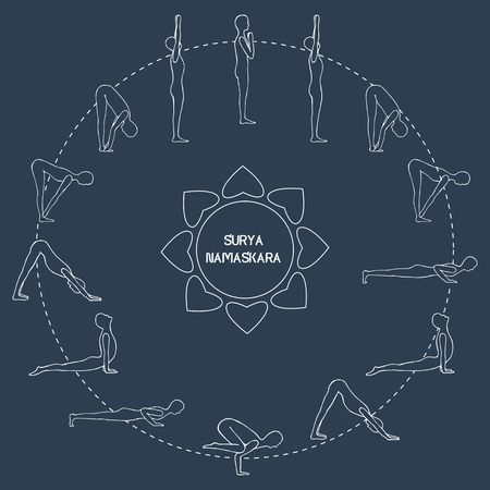 Cycle exercise in yoga sun salutation. Silhouette outline. Asanas. Vector€ illustration