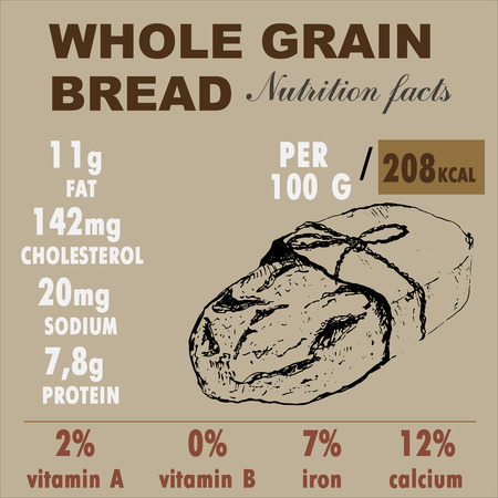 Bakery products, whole grain bread infographics. Vector diagrams on wheat and rye dough, sugar, fat and nutrition facts content in percent share, baker and bread baking degree. Illustration