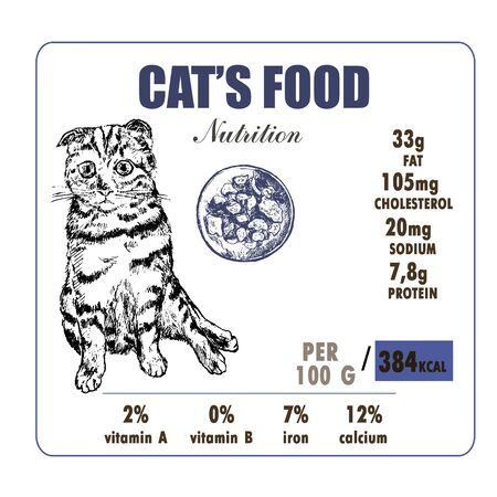 Packaging cats pets food, label, banner, identity or branding sketch vector illustration. Sketch hand drawn kitten, cat and nutrition facts for cats food. Ilustrace