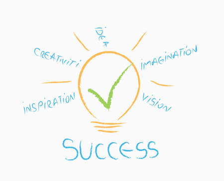 ideea for success