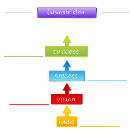 planning process: business plan