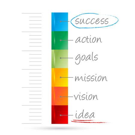 mate van succes Vector Illustratie
