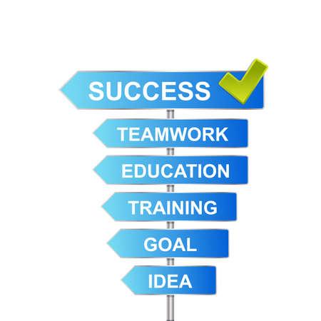 advisory: success road