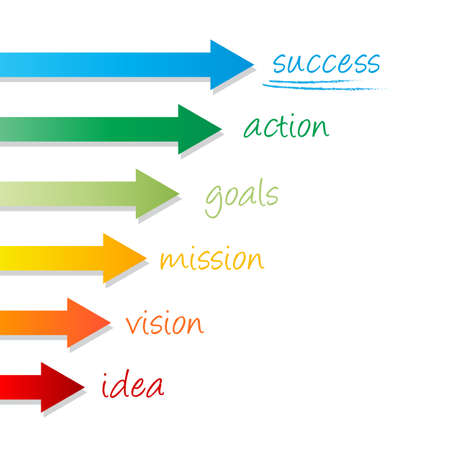 vision mission: chart success presentation in white background Illustration