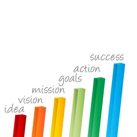 vision futuro: Pasos para el Éxito