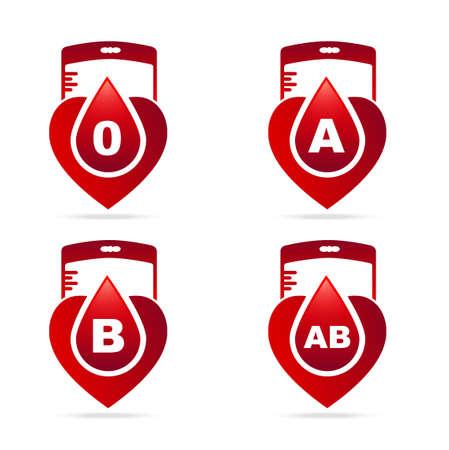 blood type: