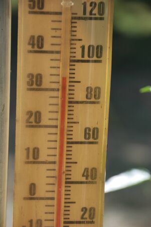fahrenheit: Thermometer, with both Celsius and Fahrenheit scales