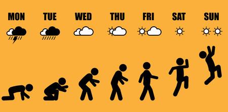 Zusammenfassung Lebensdauer Evolution Zyklus von Montag bis Sonntag Konzept in schwarzen Strichmännchen Stil auf gelbem Hintergrund