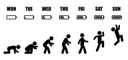 Zusammenfassung Arbeitslebenszyklus von Montag bis Sonntag Konzept in schwarzen Strichmännchen-Stil auf weißem Hintergrund