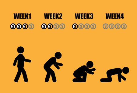week end: Abstract monthly salary man life cycle in 4 weeks concept in black stick figure style on yellow background Illustration