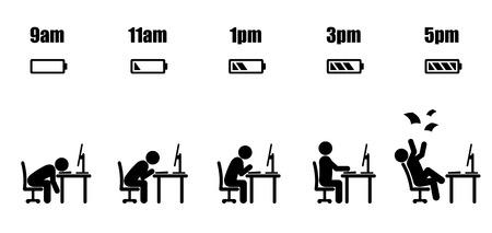 白い背景のオフィス デスクとバッテリーのインジケーター スタイルで座っている黒のスティック図で時間ライフ サイクル 5 pm コンセプトに 9 から