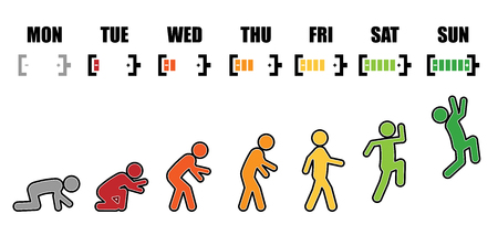 Working life evolution cycle from Monday to Sunday concept in colorful stick figure and battery icon style on white background