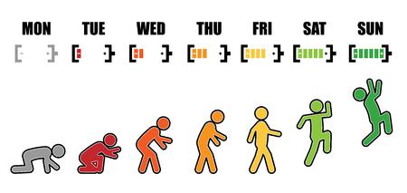 De evolutiecyclus van het beroepsleven van maandag tot zondag concept in kleurrijke stok figuur en batterij pictogramstijl op witte achtergrond