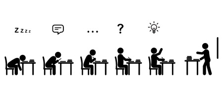 Variety of students behaviors sitting at desks in a classroom while teacher lecturing, in black stick figure on white background with icons express their thoughts Ilustracja