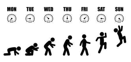 Working life cycle from Monday to Sunday concept in black stick figure style on white background with speedometer gauge Vetores