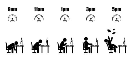 Working hours life cycle from nine am to five pm concept in black stick figure sitting at office desk with desktop computer and speedometer gauge icon style on white background Illustration