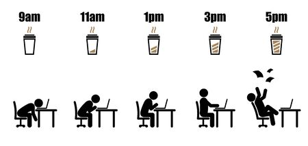 Working hours life cycle from nine am to five pm concept in black stick figure working on laptop at office desk with black and brown paper coffee cup battery indicator style on white background