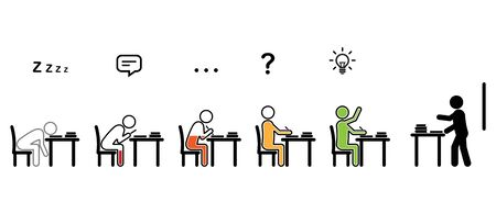 Variety of students' behaviors sitting at desks in a classroom while teacher lecturing, in black stick figure and colorful battery level on white background with icons express their thoughts