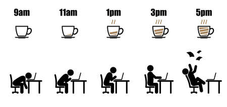 Working hours life cycle from nine am to five pm concept in black stick figure working on laptop at office desk with black and brown coffee cup on dish battery indicator style on white background 向量圖像