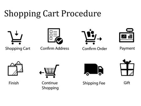 add to shopping cart icon: Shopping Cart Procedure Illustration