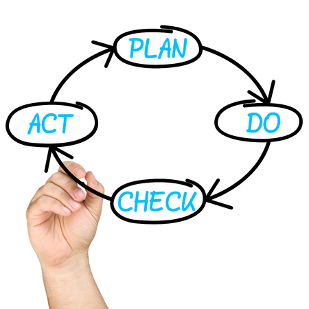 plan do check act: hand writing Plan Do Check Act cycling loop process on a clear glass whiteboard isolated
