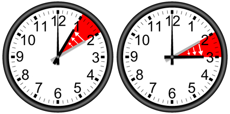 two wall clocks: Daylight Saving Time and Standard Time isolated