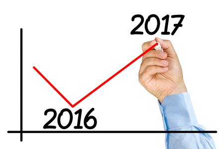 2017 年度に分離された改善グラフの変更マーカー図面と実業家の手