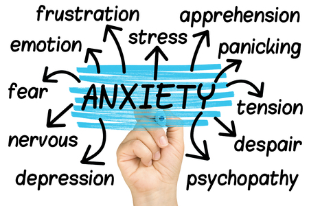 Anxiety Word Cloud or tag cloud isolated Stock Photo