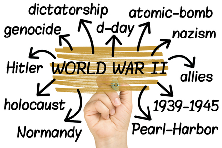 World War II or 2 Wordcloud or tagcloud hand highlighting isolated on white Editorial