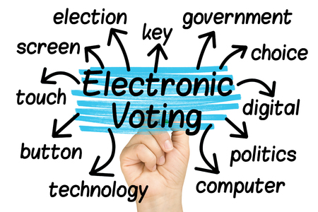 Hand highlighting Electonic Voting wordcloud or tagcloud
