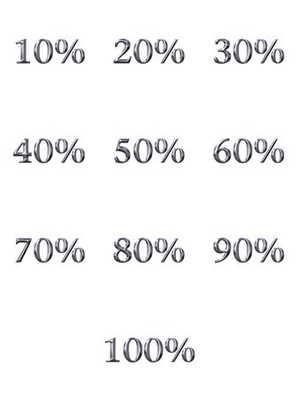 3d silver percentages  photo