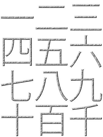 numerical: 3d stone Chinese  Stock Photo