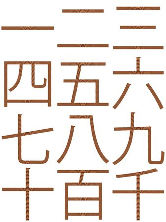 numeric character: Wooden chinese numbers