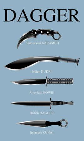 Vector - Military Dagger Knife