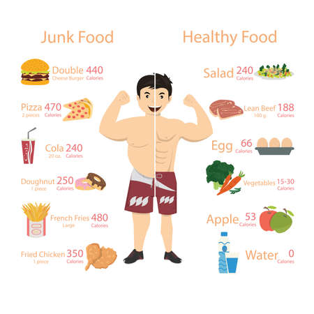 Chubby man and Muscular man vector illustration. Vector