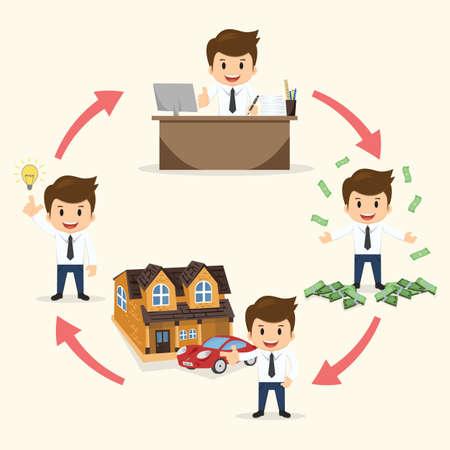 dream car: El hombre de negocios trabajo éxito círculo conjunto Ilustración vectorial. Vectores