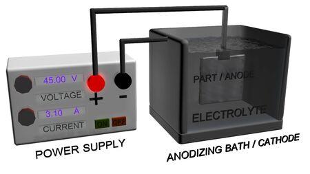 titanium: Anodizing Setup