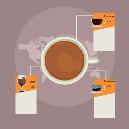 coffee: Coffee infographics