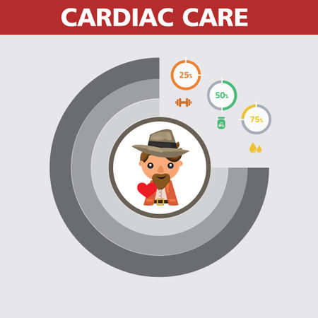 medical headwear: Cardiac care Illustration