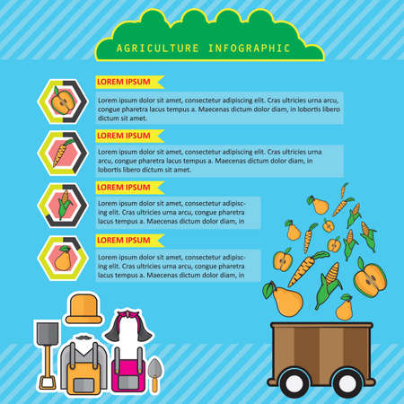 peasant woman: Agriculture infographic